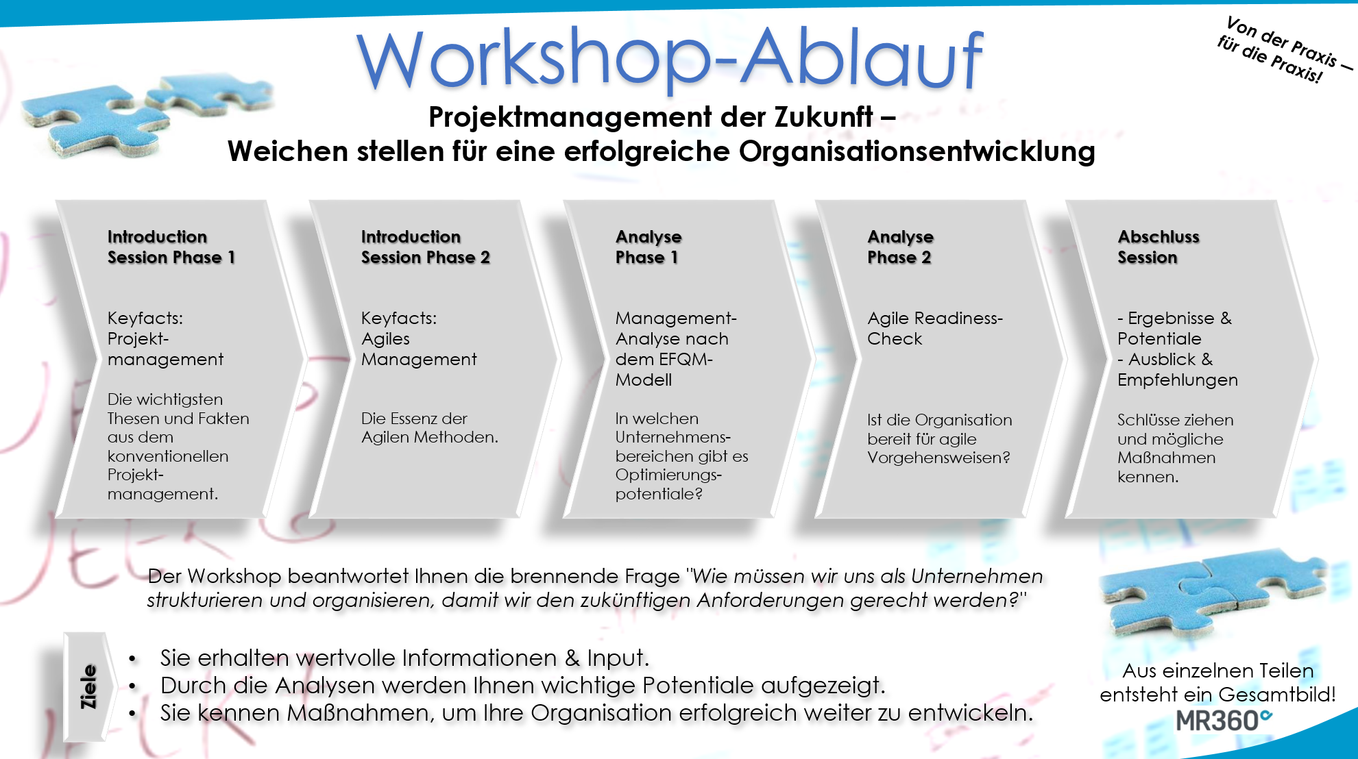 mr360-ablauf-workshop-01