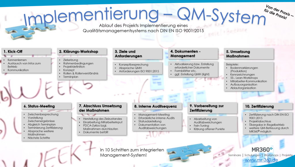 Implementierung_QM_MR360